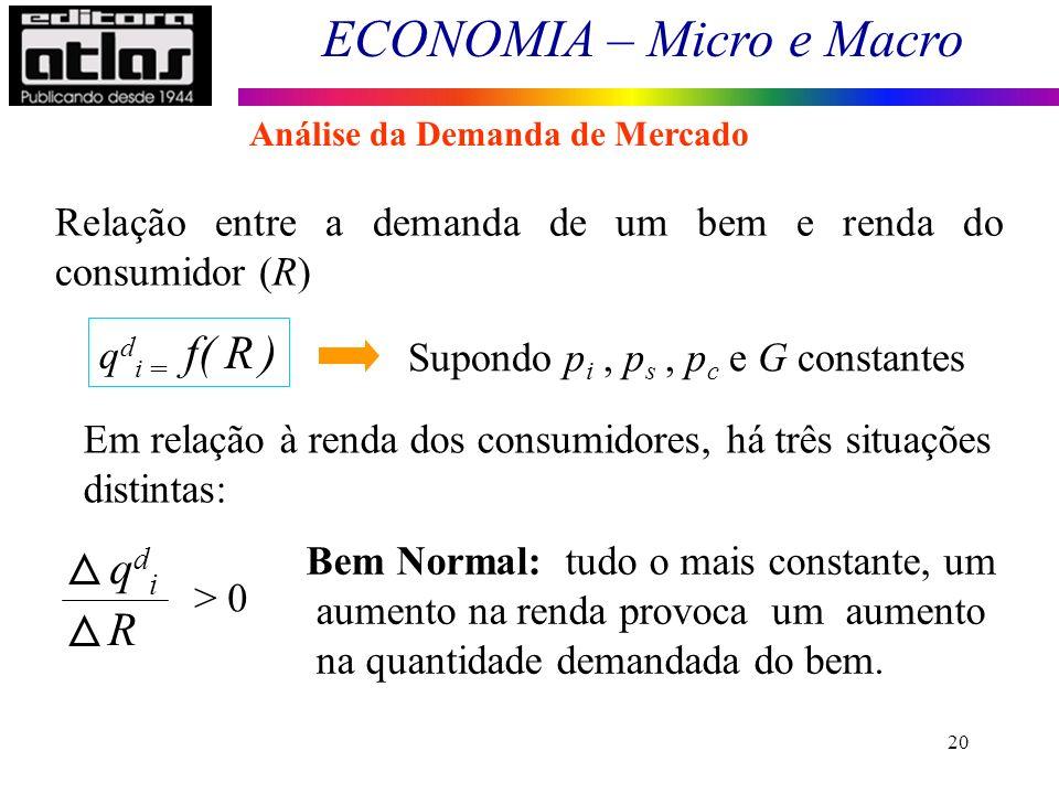 ECONOMIA – Micro e Macro 20 Relação entre a demanda de um bem e renda do consumidor (R) q d i = f( R ) Supondo p i, p s, p c e G constantes Em relação