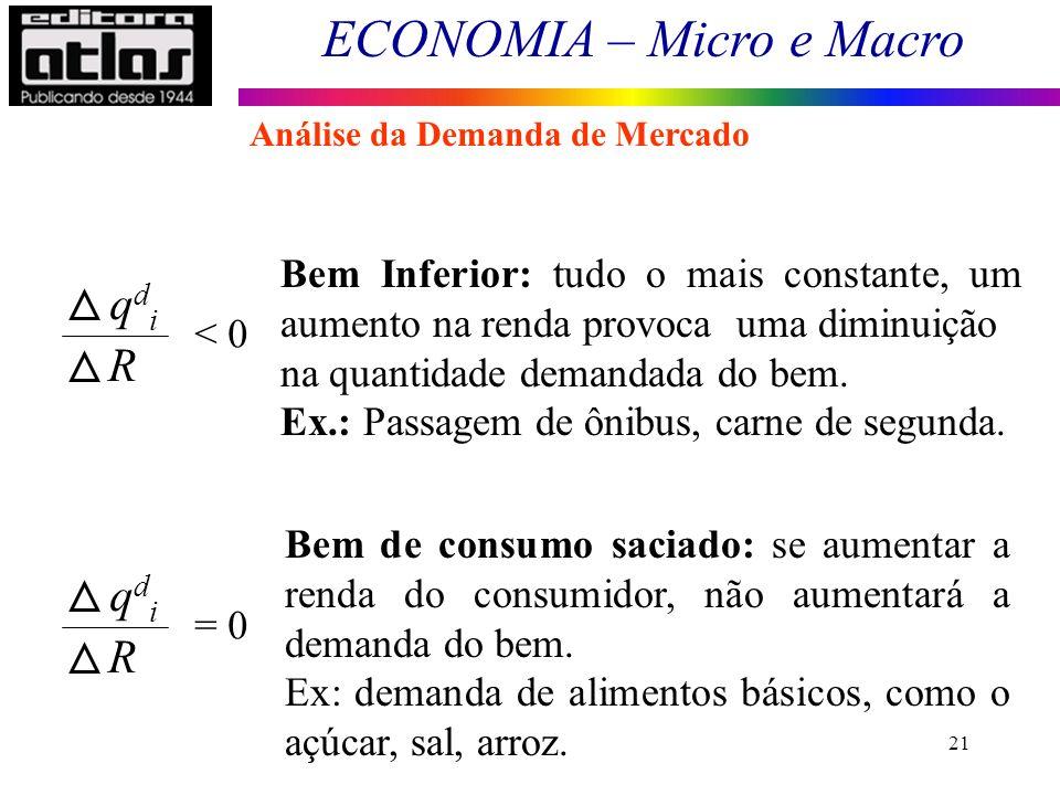 ECONOMIA – Micro e Macro 21 qdiqdi R < 0 Bem Inferior: tudo o mais constante, um aumento na renda provoca uma diminuição na quantidade demandada do be