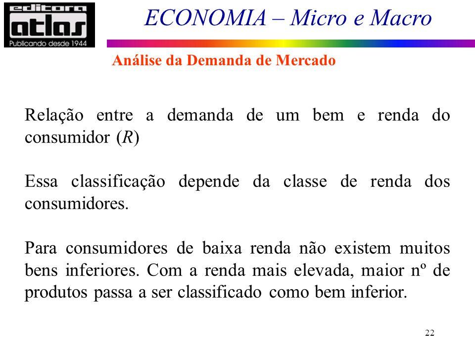 ECONOMIA – Micro e Macro 22 Relação entre a demanda de um bem e renda do consumidor (R) Essa classificação depende da classe de renda dos consumidores