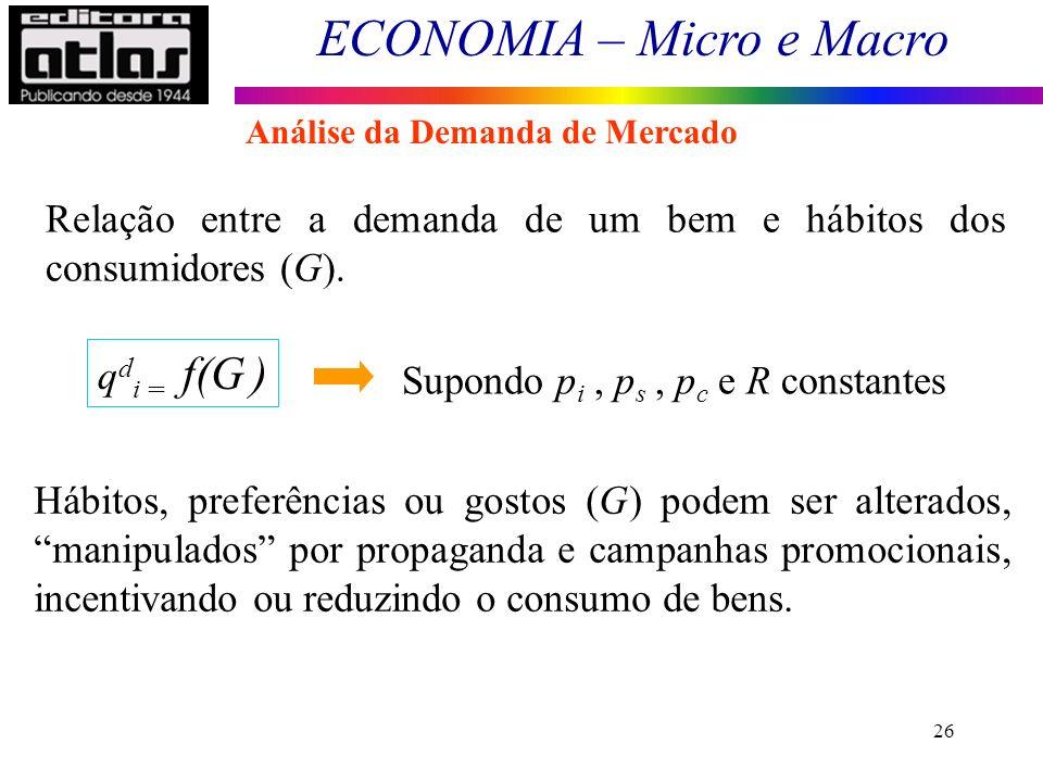 ECONOMIA – Micro e Macro 26 Relação entre a demanda de um bem e hábitos dos consumidores (G). q d i = f(G ) Supondo p i, p s, p c e R constantes Hábit