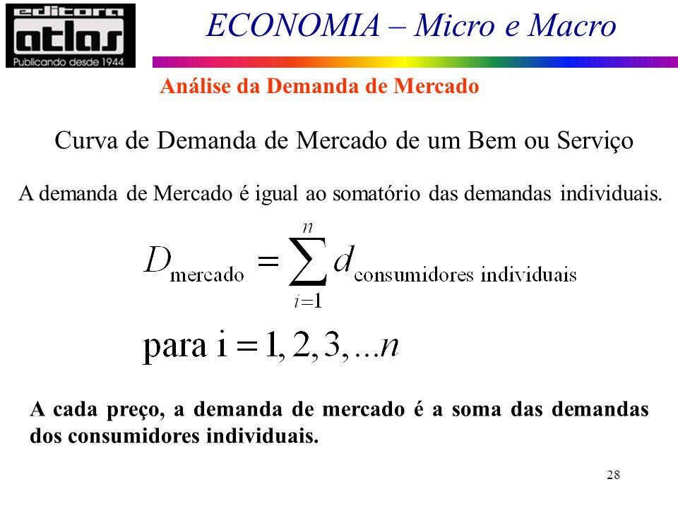 ECONOMIA – Micro e Macro 28 Curva de Demanda de Mercado de um Bem ou Serviço A demanda de Mercado é igual ao somatório das demandas individuais. A cad