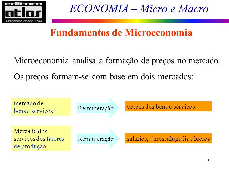ECONOMIA – Micro e Macro 3 Fundamentos de Microeconomia Microeconomia analisa a formação de preços no mercado. Os preços formam-se com base em dois me
