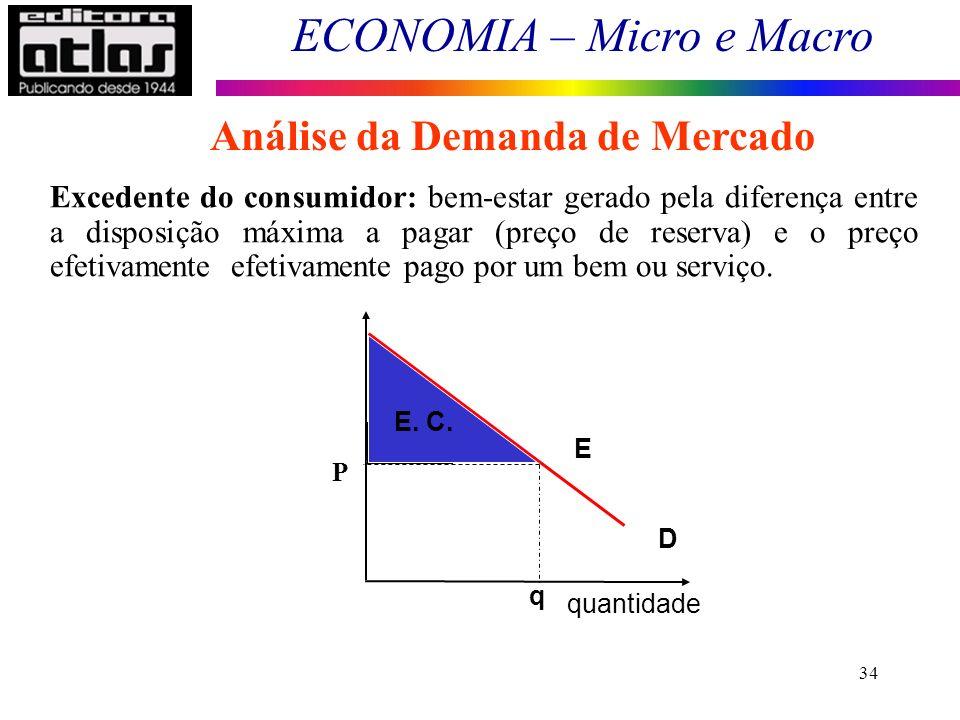 ECONOMIA – Micro e Macro 34 Excedente do consumidor: bem-estar gerado pela diferença entre a disposição máxima a pagar (preço de reserva) e o preço ef