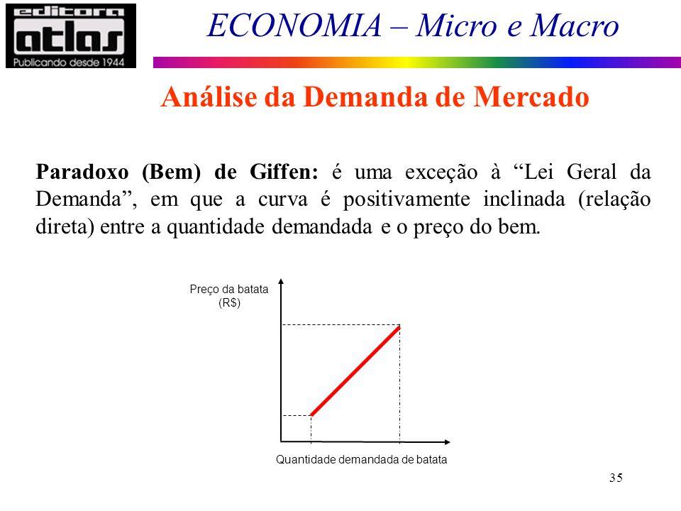 ECONOMIA – Micro e Macro 35 Paradoxo (Bem) de Giffen: é uma exceção à Lei Geral da Demanda, em que a curva é positivamente inclinada (relação direta)
