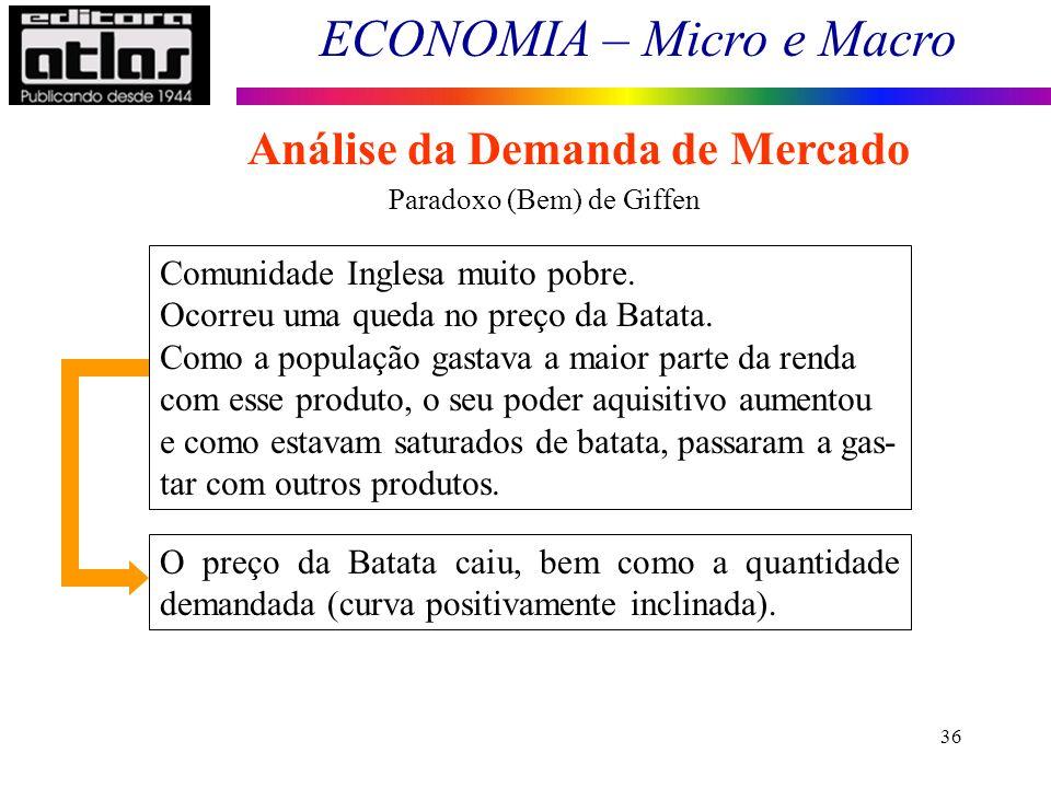 ECONOMIA – Micro e Macro 36 Paradoxo (Bem) de Giffen Comunidade Inglesa muito pobre. Ocorreu uma queda no preço da Batata. Como a população gastava a