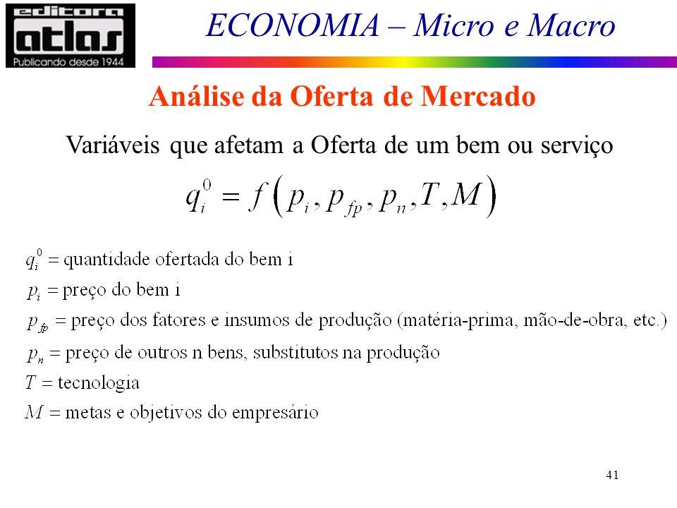 ECONOMIA – Micro e Macro 41 Análise da Oferta de Mercado Variáveis que afetam a Oferta de um bem ou serviço