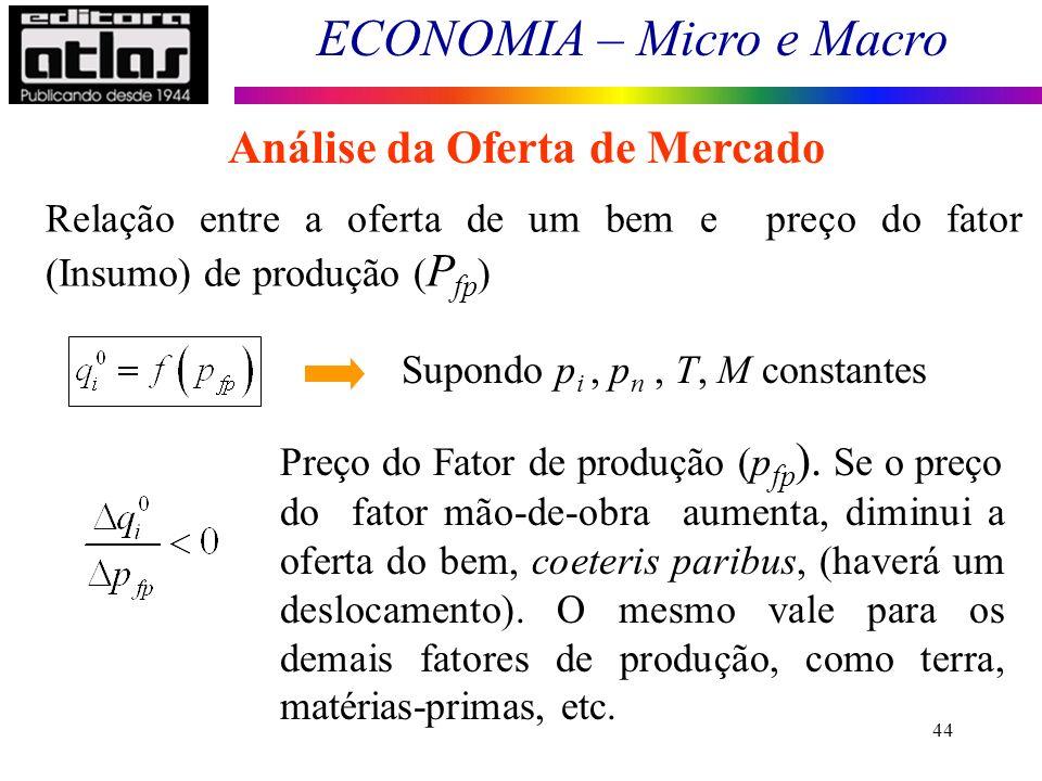 ECONOMIA – Micro e Macro 44 Análise da Oferta de Mercado Relação entre a oferta de um bem e preço do fator (Insumo) de produção ( P fp ) Supondo p i,