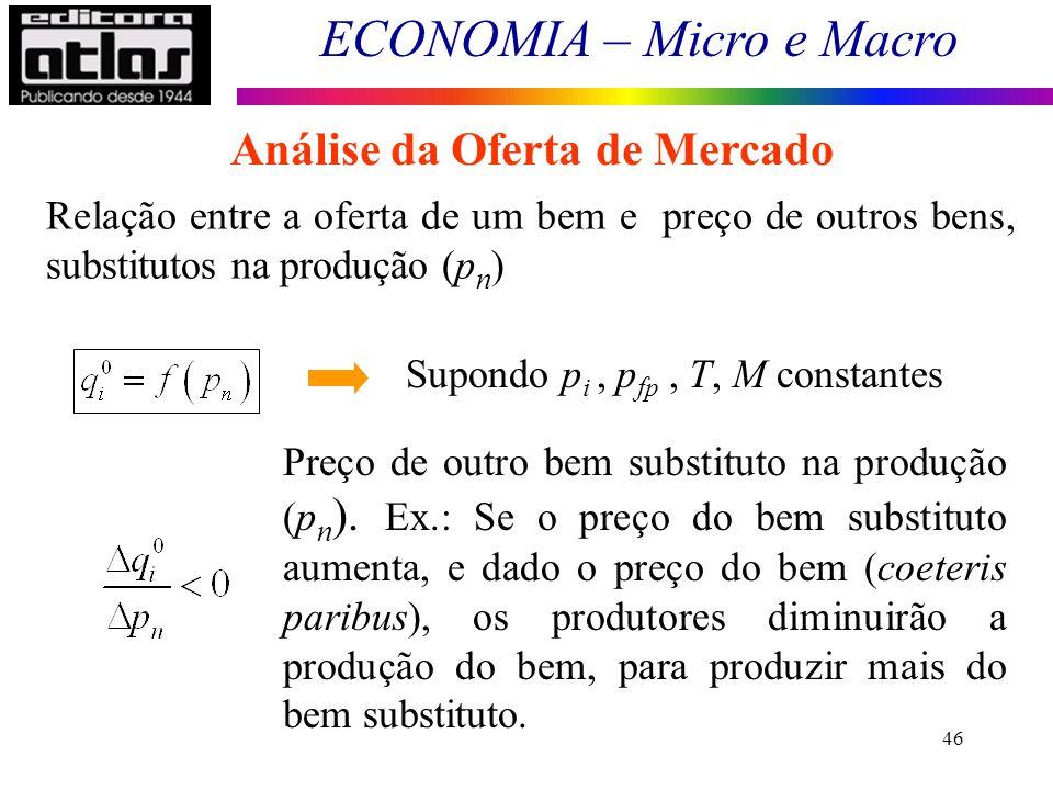 ECONOMIA – Micro e Macro 46 Análise da Oferta de Mercado Relação entre a oferta de um bem e preço de outros bens, substitutos na produção (p n ) Supon