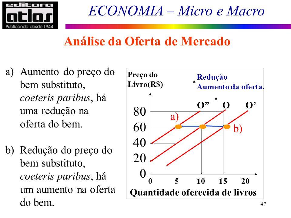 ECONOMIA – Micro e Macro 47 Análise da Oferta de Mercado Deslocamentos da curva 0 5 10 15 20 Preço do Livro(R$) 80 60 40 20 0 Quantidade oferecida de