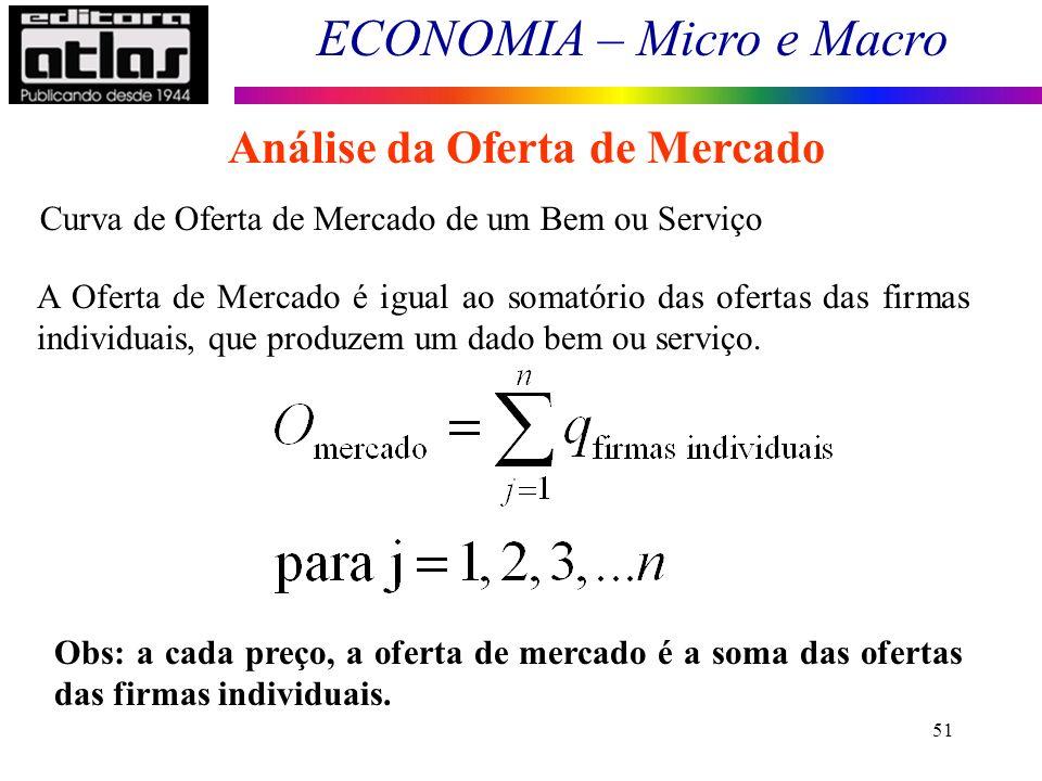 ECONOMIA – Micro e Macro 51 Análise da Oferta de Mercado Curva de Oferta de Mercado de um Bem ou Serviço A Oferta de Mercado é igual ao somatório das