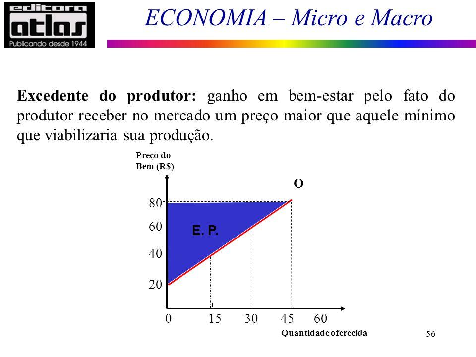 ECONOMIA – Micro e Macro 56 Excedente do produtor: ganho em bem-estar pelo fato do produtor receber no mercado um preço maior que aquele mínimo que vi