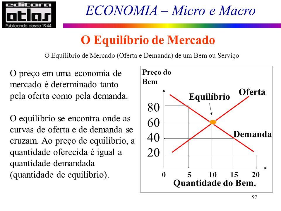 ECONOMIA – Micro e Macro 57 O Equilíbrio de Mercado O Equilíbrio de Mercado (Oferta e Demanda) de um Bem ou Serviço O preço em uma economia de mercado