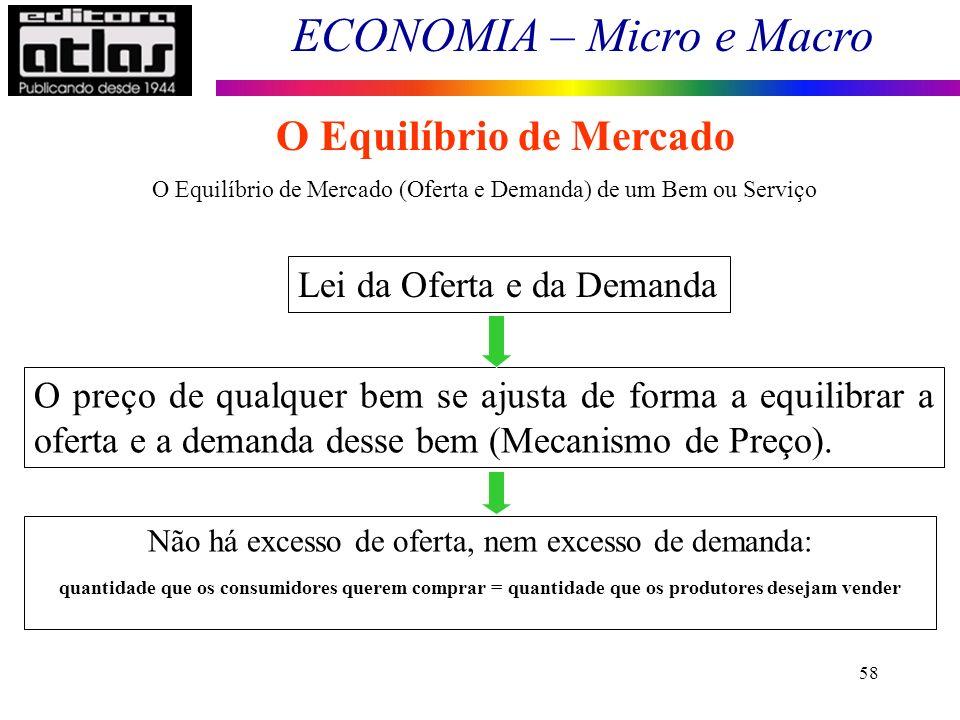 ECONOMIA – Micro e Macro 58 O Equilíbrio de Mercado Lei da Oferta e da Demanda O preço de qualquer bem se ajusta de forma a equilibrar a oferta e a de