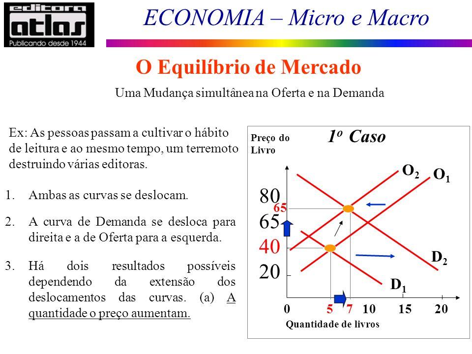 ECONOMIA – Micro e Macro 64 Uma Mudança simultânea na Oferta e na Demanda Ex: As pessoas passam a cultivar o hábito de leitura e ao mesmo tempo, um te
