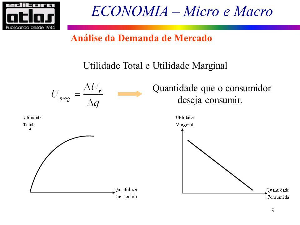 ECONOMIA – Micro e Macro 9 Quantidade que o consumidor deseja consumir. Utilidade Total e Utilidade Marginal Análise da Demanda de Mercado