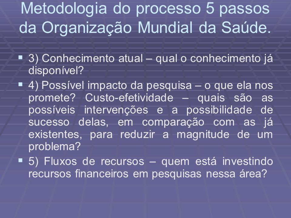 Metodologia do processo 5 passos da Organização Mundial da Saúde. 3) Conhecimento atual – qual o conhecimento já disponível? 4) Possível impacto da pe