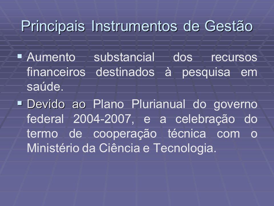 Principais Instrumentos de Gestão Aumento substancial dos recursos financeiros destinados à pesquisa em saúde. Devido ao Devido ao Plano Plurianual do