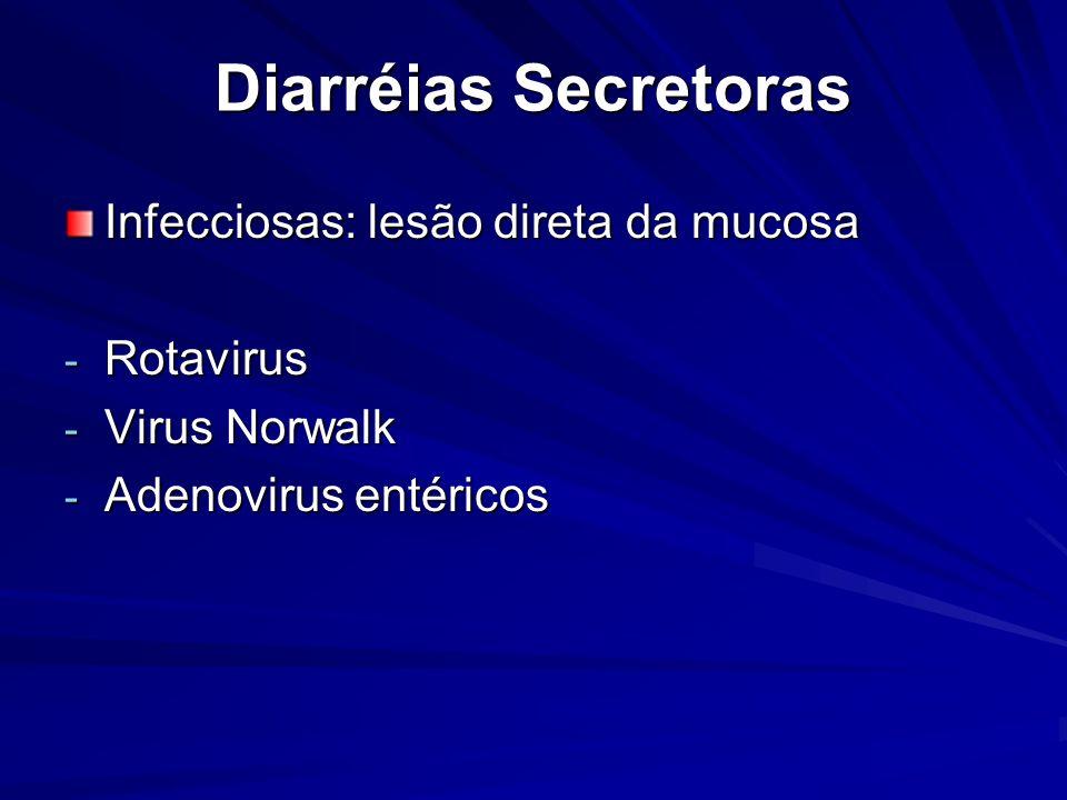 Diarréias Secretoras Infecciosas: lesão direta da mucosa - Rotavirus - Virus Norwalk - Adenovirus entéricos