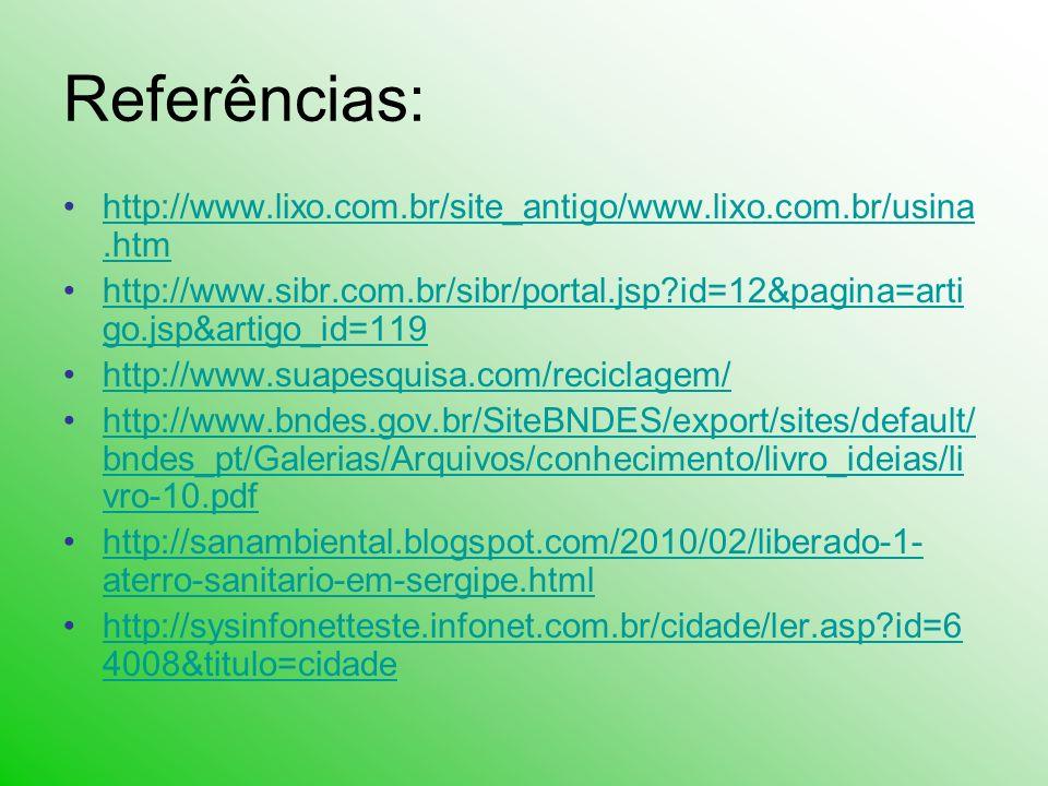 Referências: http://www.lixo.com.br/site_antigo/www.lixo.com.br/usina.htmhttp://www.lixo.com.br/site_antigo/www.lixo.com.br/usina.htm http://www.sibr.