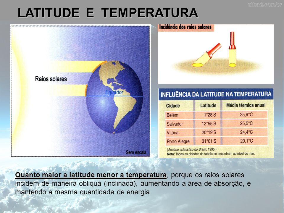 ALTITUDE E TEMPERATURA Quanto maior a altitude menor a temperatura Quanto maior a altitude menor a temperatura, pois a retenção de calor é menor, devido a redução dos gases atmosféricos.