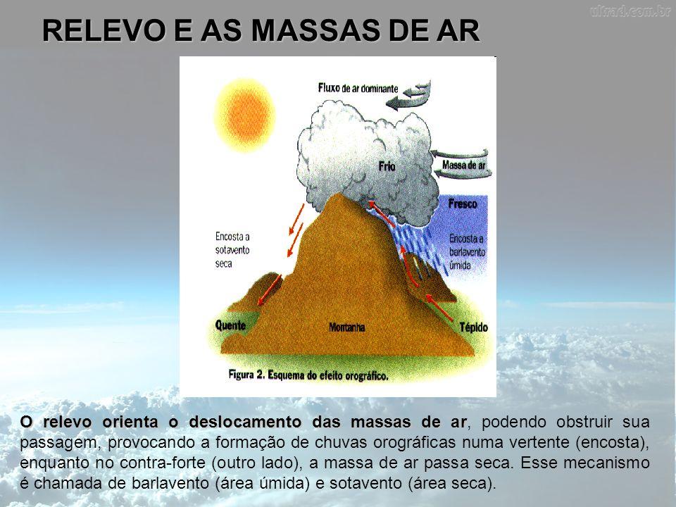RELEVO E AS MASSAS DE AR O relevo orienta o deslocamento das massas de ar O relevo orienta o deslocamento das massas de ar, podendo obstruir sua passa