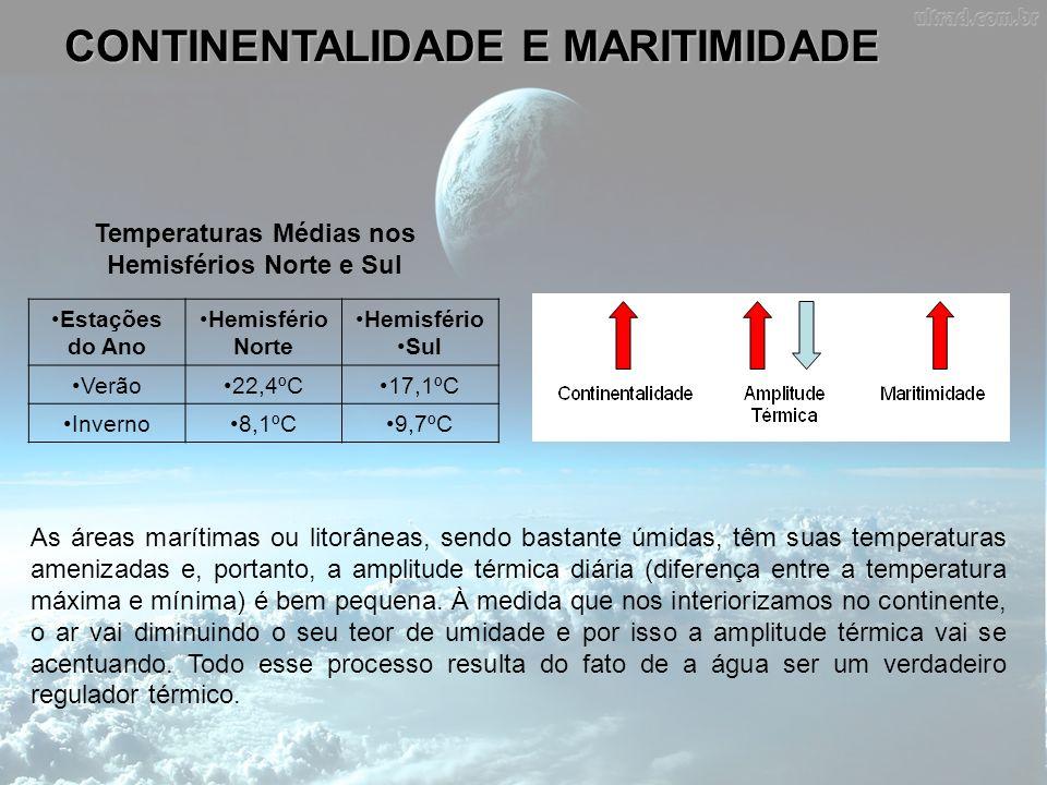 CONTINENTALIDADE E MARITIMIDADE As áreas marítimas ou litorâneas, sendo bastante úmidas, têm suas temperaturas amenizadas e, portanto, a amplitude tér