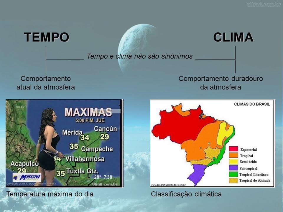 Tempo e clima não são sinônimos TEMPOCLIMA Comportamento atual da atmosfera Comportamento duradouro da atmosfera Temperatura máxima do diaClassificaçã