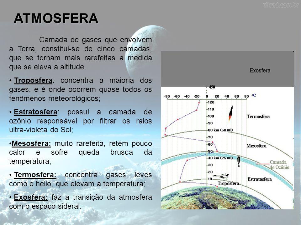 ATMOSFERA Camada de gases que envolvem a Terra, constitui-se de cinco camadas, que se tornam mais rarefeitas a medida que se eleva a altitude. Troposf