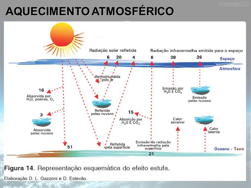 EFEITO ESTUFA Mecanismo de aquecimento em estufaEfeito estufa natural O efeito estufa é um fenômeno natural capaz de reter calor na atmosfera terrestre.