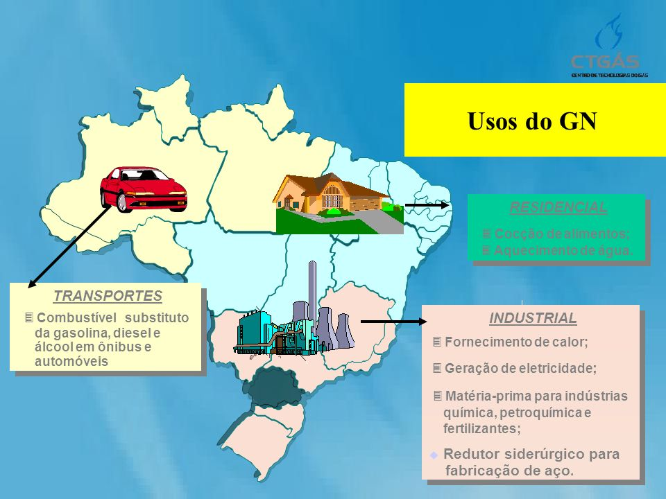 Usos do GN RESIDENCIAL Cocção de alimentos; Aquecimento de água. RESIDENCIAL Cocção de alimentos; Aquecimento de água. INDUSTRIAL Fornecimento de calo