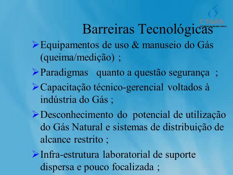 Barreiras Tecnológicas Equipamentos de uso & manuseio do Gás (queima/medição) ; Paradigmas quanto a questão segurança ; Capacitação técnico-gerencial