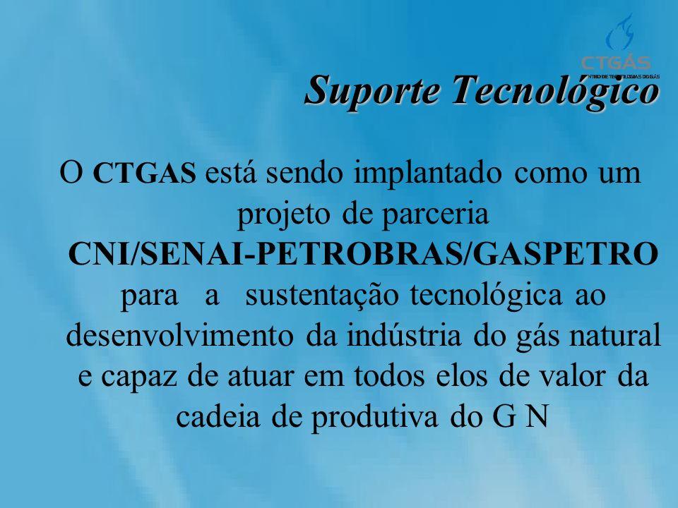 Suporte Tecnológico O CTGAS está sendo implantado como um projeto de parceria CNI/SENAI-PETROBRAS/GASPETRO para a sustentação tecnológica ao desenvolv