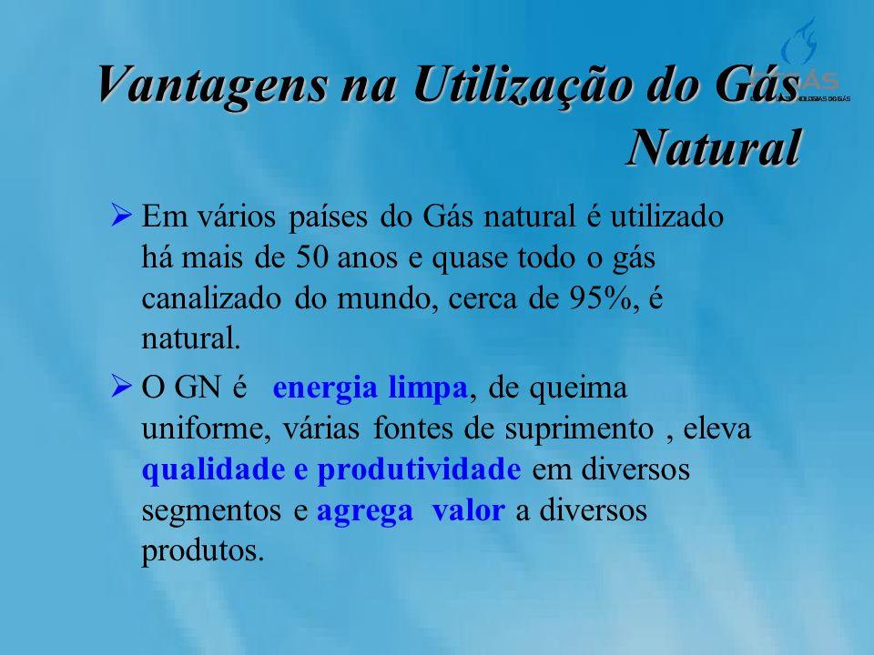 Vantagens na Utilização do Gás Natural Em vários países do Gás natural é utilizado há mais de 50 anos e quase todo o gás canalizado do mundo, cerca de