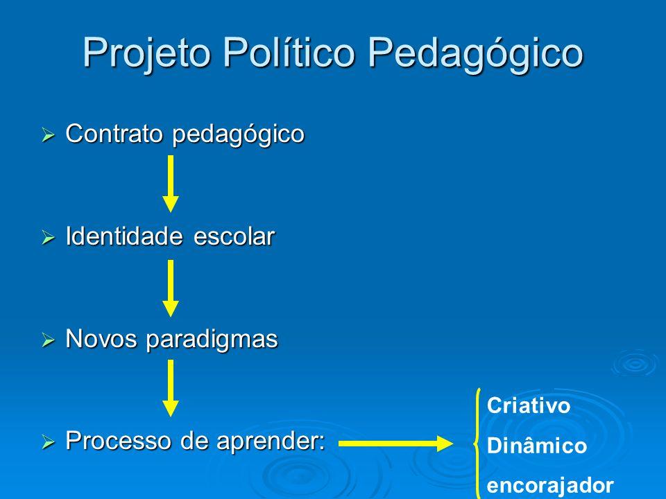 Projeto Político Pedagógico Contrato pedagógico Contrato pedagógico Identidade escolar Identidade escolar Novos paradigmas Novos paradigmas Processo d