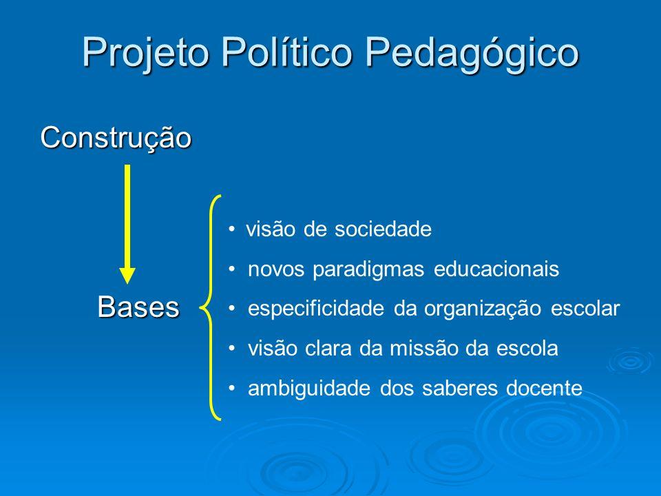 Projeto Político Pedagógico Construção Bases Bases visão de sociedade novos paradigmas educacionais especificidade da organização escolar visão clara