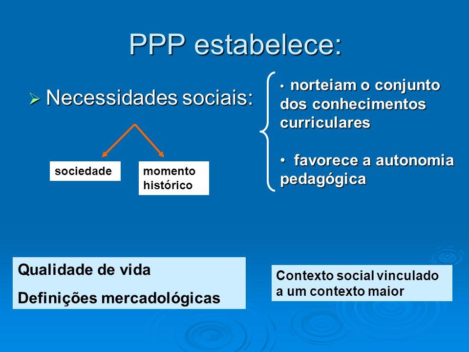 PPP estabelece: Necessidades sociais: Necessidades sociais: norteiam o conjunto dos conhecimentos curriculares norteiam o conjunto dos conhecimentos c