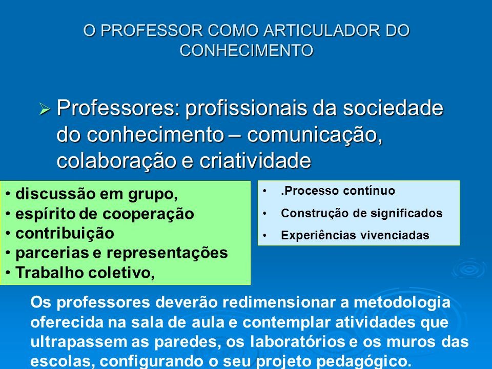 O PROFESSOR COMO ARTICULADOR DO CONHECIMENTO Professores: profissionais da sociedade do conhecimento – comunicação, colaboração e criatividade Profess