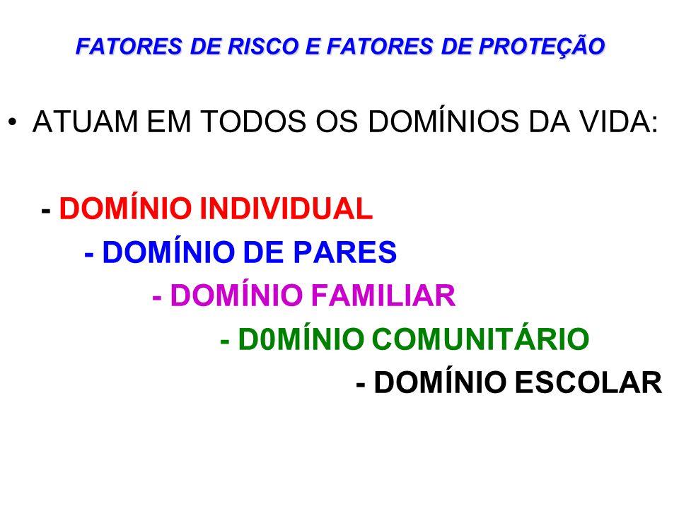 FATORES DE RISCO E FATORES DE PROTEÇÃO ATUAM EM TODOS OS DOMÍNIOS DA VIDA: - DOMÍNIO INDIVIDUAL - DOMÍNIO DE PARES - DOMÍNIO FAMILIAR - D0MÍNIO COMUNI