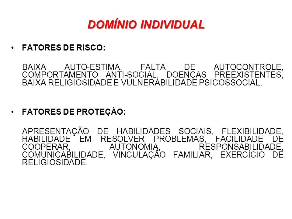 DOMÍNIO INDIVIDUAL FATORES DE RISCO: BAIXA AUTO-ESTIMA, FALTA DE AUTOCONTROLE, COMPORTAMENTO ANTI-SOCIAL, DOENÇAS PREEXISTENTES, BAIXA RELIGIOSIDADE E