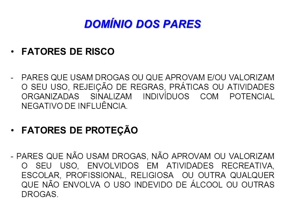DOMÍNIO FAMILIAR FATORES DE RISCO -USO DE ÁLCOOL E OUTRAS DROGAS PELOS PAIS, CONVIVÊNCIA CONTURBADA, ISOLAMENTO SOCIAL ENTRE OS MEMBROS, FALTA DE FUNÇÃO PATERNA OU MATERNA.