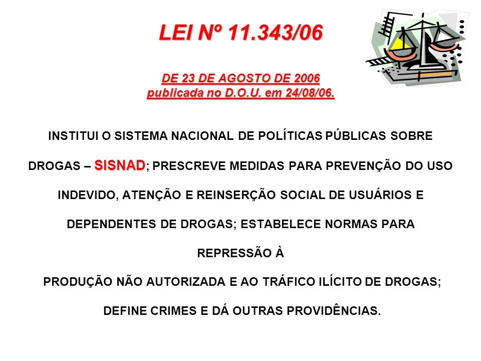 TÍTULO I DISPOSIÇÕES PRELIMINARES Art.1º.