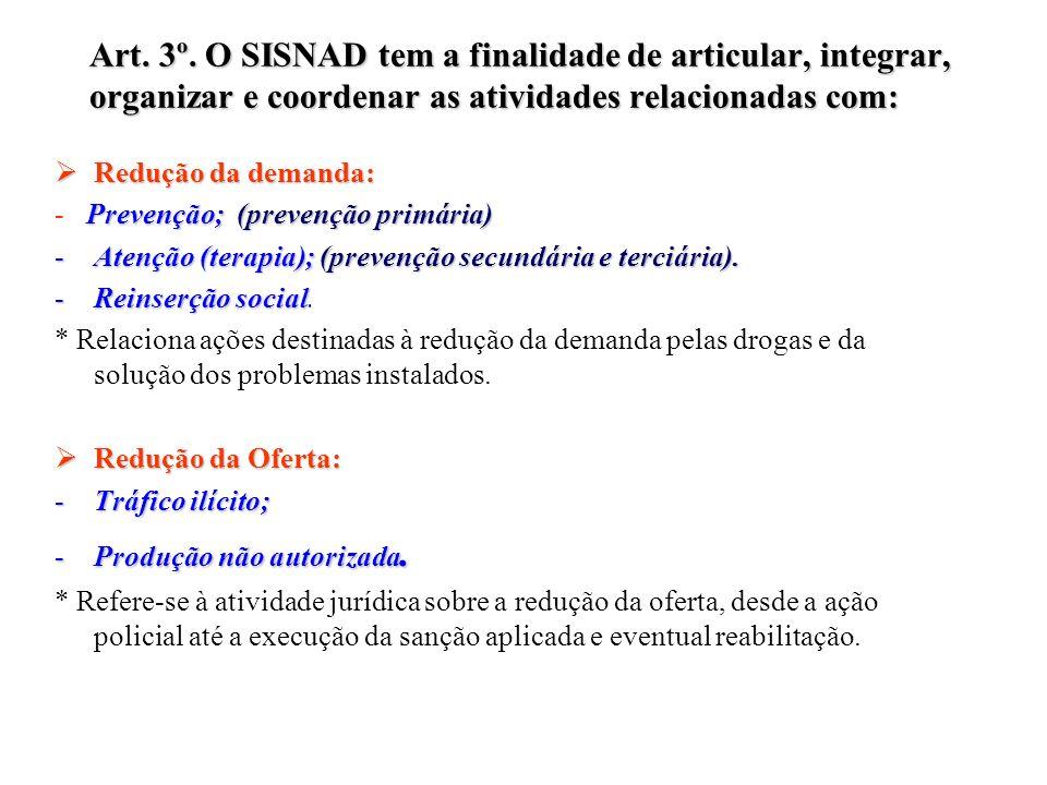 Art. 3º. O SISNAD tem a finalidade de articular, integrar, organizar e coordenar as atividades relacionadas com: Redução da demanda: Redução da demand