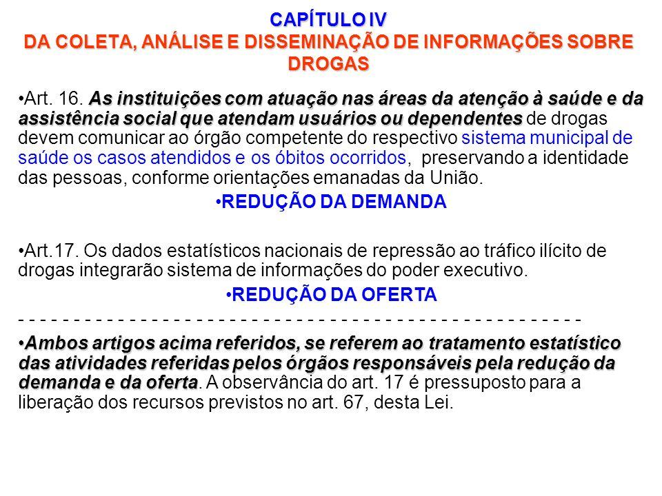 CAPÍTULO IV DA COLETA, ANÁLISE E DISSEMINAÇÃO DE INFORMAÇÕES SOBRE DROGAS As instituições com atuação nas áreas da atenção à saúde e da assistência so