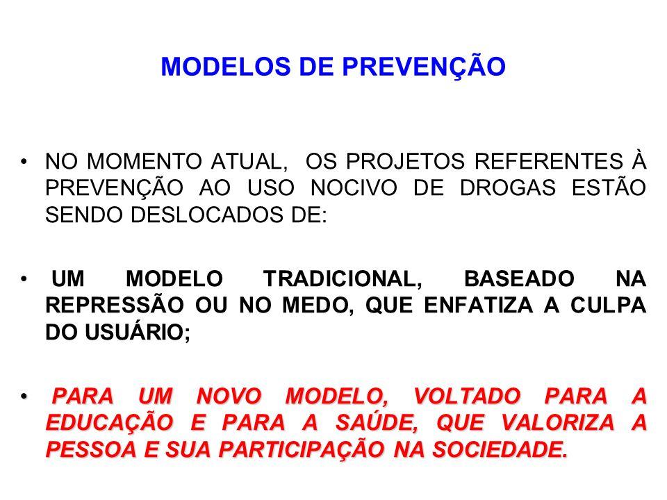 MODELOS DE PREVENÇÃO (QUADRO) MODELO DO MEDO MODELO DA EDUCAÇÃO PARA A SAÚDE PREOCUPAÇÃO EM CONTROLAR A OFERTA DE DROGAS PREOCUPAÇÃO EM REDUZIR A PROCURA POR DROGAS PROIBIÇÃO DO USO DE DROGAS VALORIZAÇÃO DA CONSCIENTIZAÇÃO DO USUÁRIO SOBRE O USO NOCIVO DE DROGAS A DROGA COMO PRODUTO A DROGA EM SUA RELAÇÃO COM O USUÁRIO E O MEIO AMBIENTE A QUESTÃO COMO UM SIMPLES COMPORTAMENTO A QUESTÃO COMO SÍMBOLO DAS RELAÇÕES FAMILIARES E SOCIAIS SOLUÇÕES HIERARQUIZADAS E PARCIAIS SOLUÇÕES COMPARTILHADAS E GLOBAIS