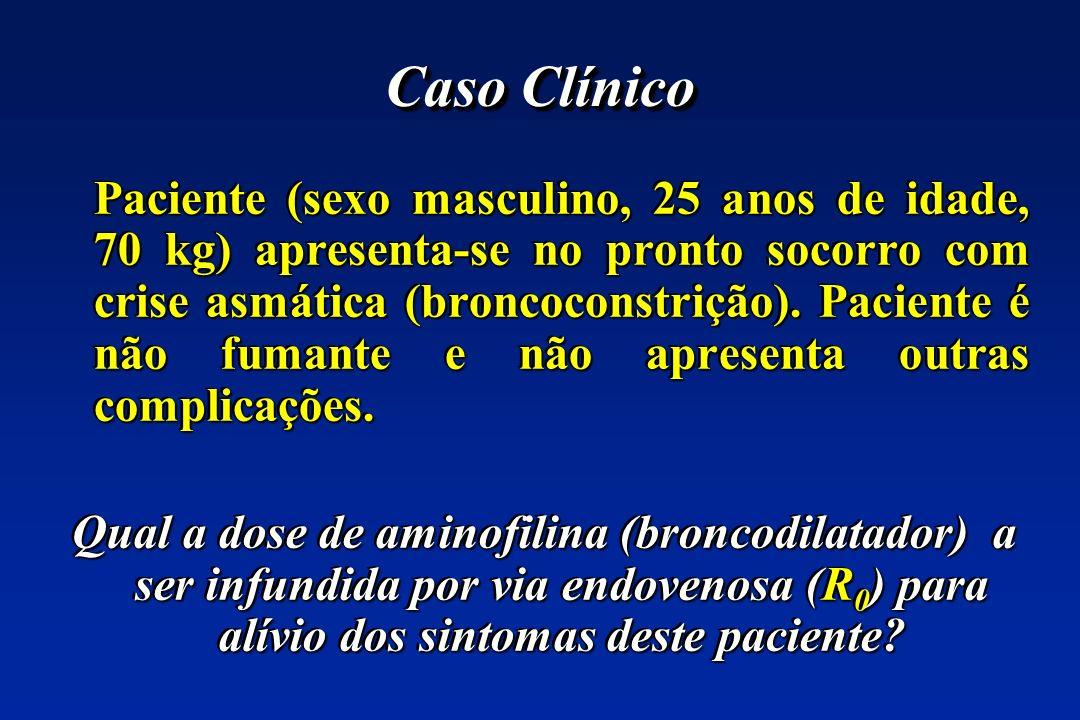 Paciente (sexo masculino, 25 anos de idade, 70 kg) apresenta-se no pronto socorro com crise asmática (broncoconstrição). Paciente é não fumante e não