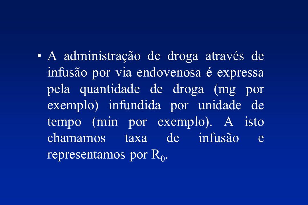 A administração de droga através de infusão por via endovenosa é expressa pela quantidade de droga (mg por exemplo) infundida por unidade de tempo (mi