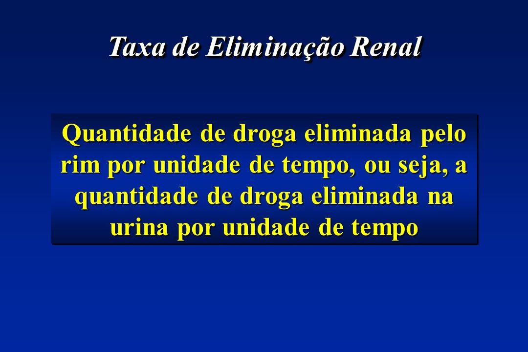 Quantidade de droga eliminada pelo rim por unidade de tempo, ou seja, a quantidade de droga eliminada na urina por unidade de tempo Taxa de Eliminação