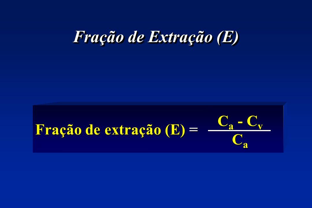 Fração de Extração (E) Fração de extração (E) = C a - C v C a