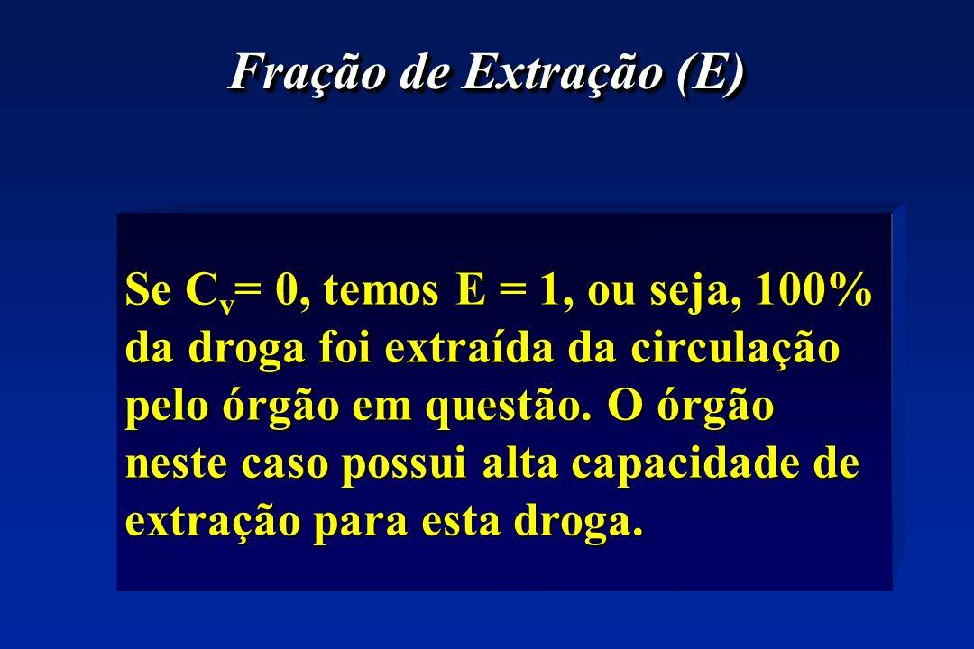Fração de Extração (E) Se C v = 0, temos E = 1, ou seja, 100% da droga foi extraída da circulação pelo órgão em questão.