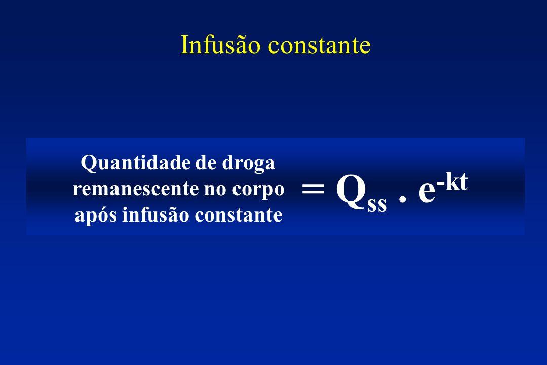 Quantidade de droga remanescente no corpo após infusão constante = Q ss. e -kt Infusão constante